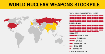 1200x627_world-nuclear-weapon-stockpile_2-27-2016.png