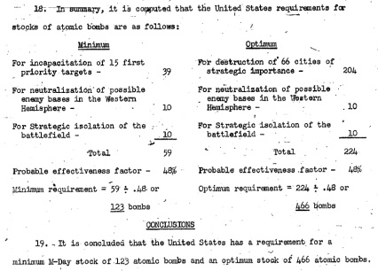 1945-Nuclear-Stockpile-Requirements
